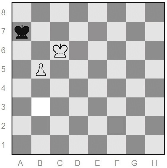 White can win if the right moves are made